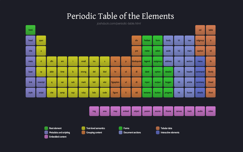 search results for periodic table image large calendar